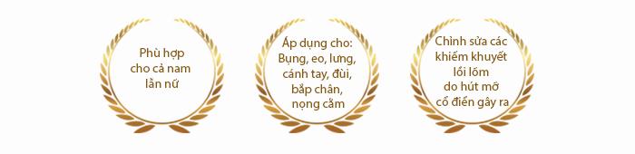 chi dinh dieu tri