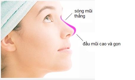 gia-nang-mui-han-quoc-2