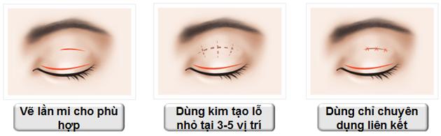 bam-mi-han-quoc-co-an-toan-khong-2