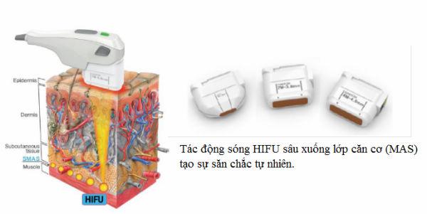 nang-co-mat-bang-cong-nghe-hifu2